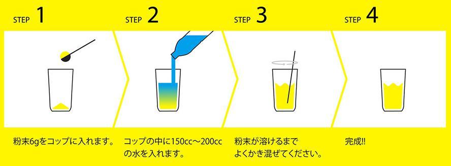 スウィッチェル-Switchel-(DetoLabo) 作り方・飲み方