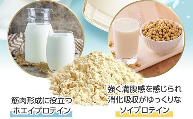 フレッシュプロテイン-Fresh Protein- 効果・成分