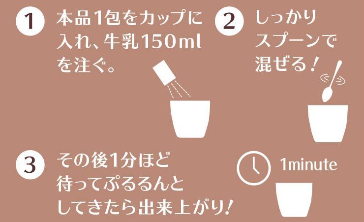 TOKYO Sweets Diet(トウキョウスイーツダイエット) 作り方