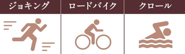 TOKYO Sweets Diet(トウキョウスイーツダイエット) 運動効果